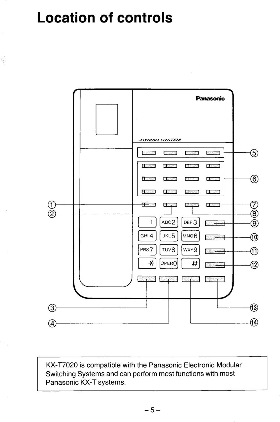 Electronic Modular Switching Systems and can