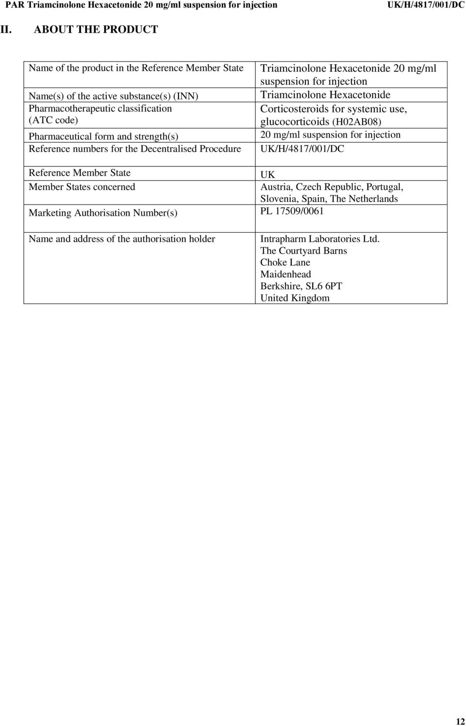 glucocorticoids (H02AB08) 20 mg/ml suspension for injection Reference Member State UK Member States concerned Austria, Czech Republic, Portugal, Slovenia, Spain, The Netherlands