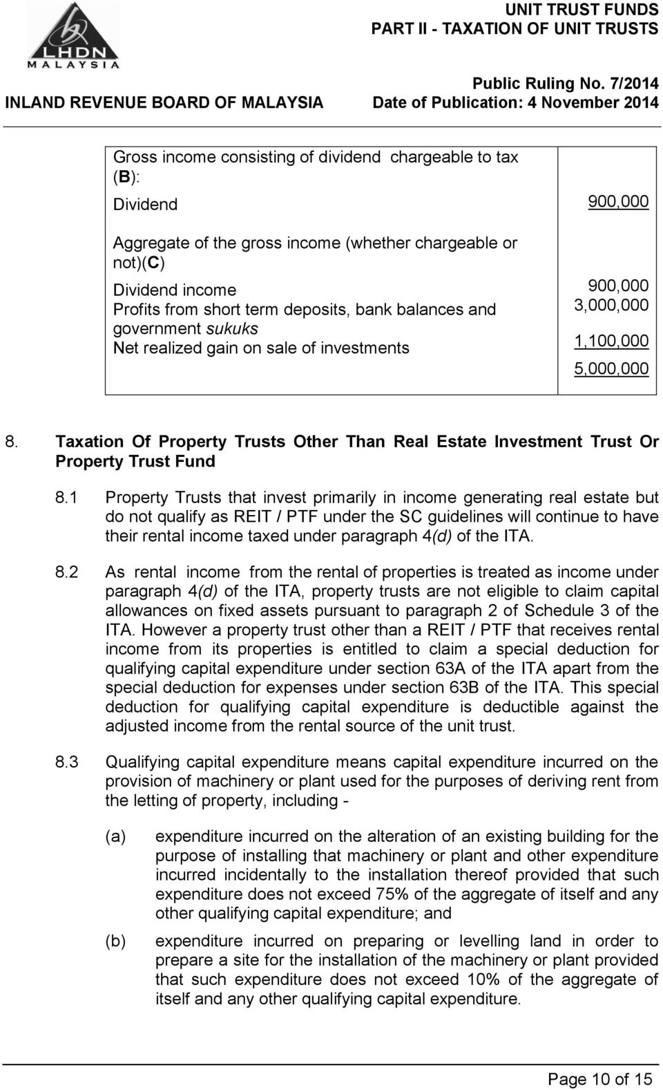 1 Property Trusts that invest primarily in income generating real estate but do not qualify as REIT / PTF under the SC guidelines will continue to have their rental income taxed under paragraph 4(d)