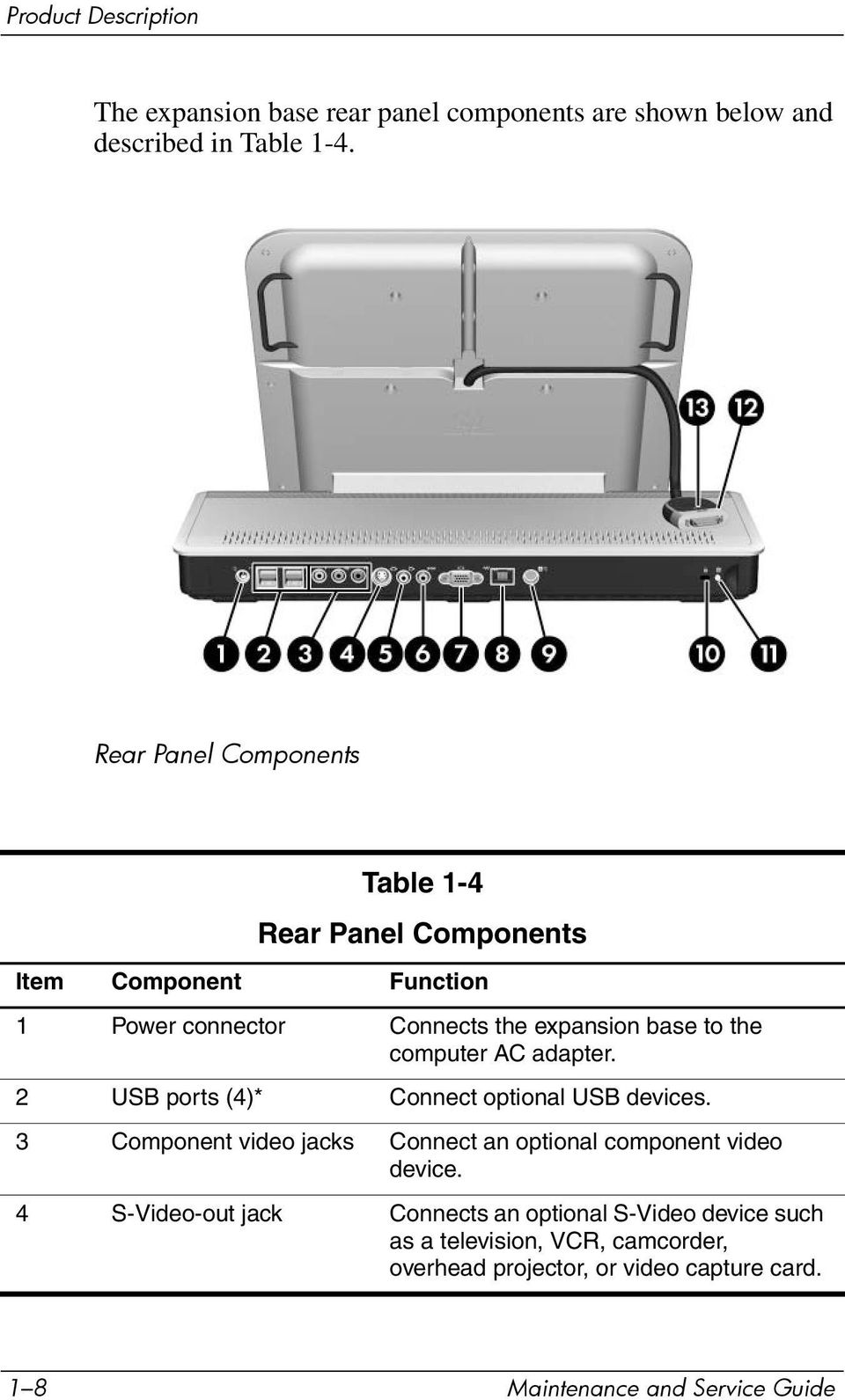 1 8 Maintenance and Service Guide. computer AC adapter. 2 USB ports (4)*  Connect optional USB devices.