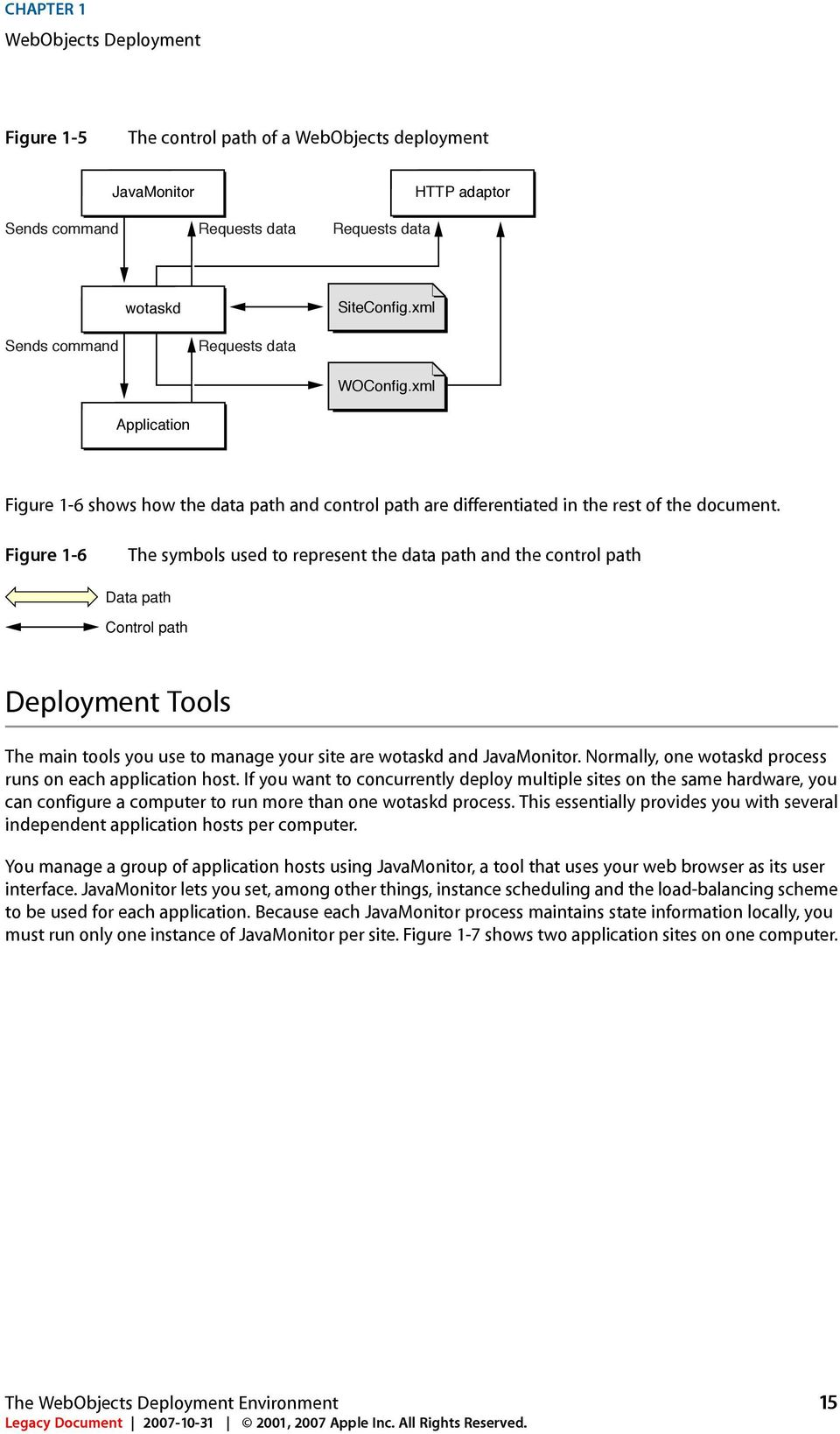 Figure 1-6 The symbols used to represent the data path and the control path Data path Control path Deployment Tools The main tools you use to manage your site are wotaskd and JavaMonitor.