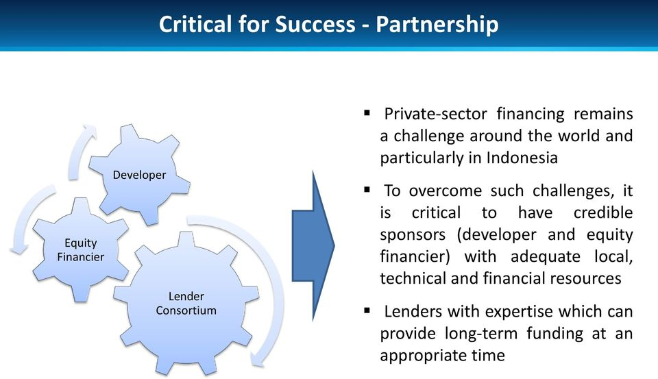 challenges, it is critical to have credible sponsors (developer and equity financier) with adequate