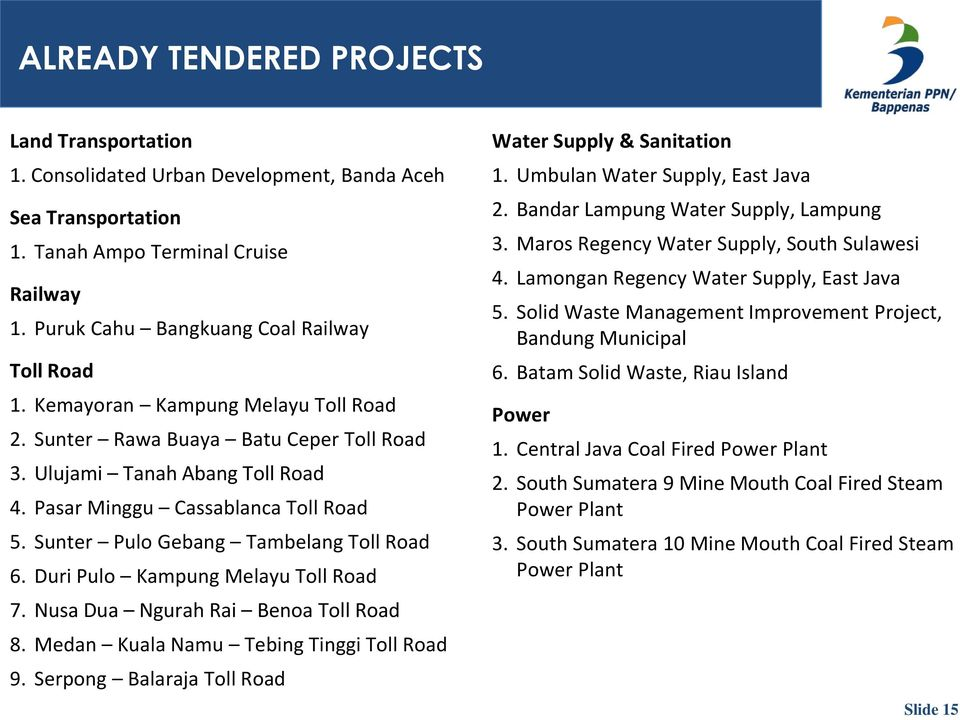 Duri Pulo Kampung Melayu Toll Road 7. Nusa Dua Ngurah Rai Benoa Toll Road 8. Medan Kuala Namu Tebing Tinggi Toll Road 9. Serpong Balaraja Toll Road Water Supply & Sanitation 1.