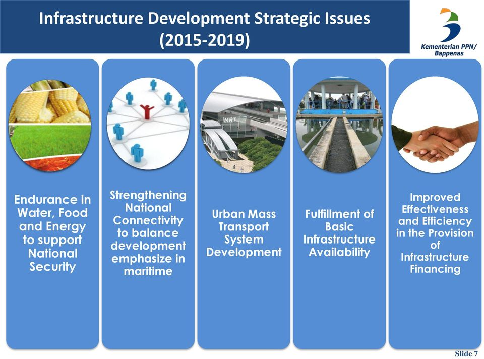 in maritime Urban Mass Transport System Development Fulfillment of Basic Infrastructure
