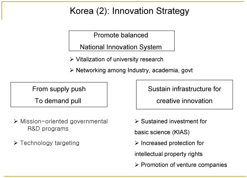 for creative innovation Mission-oriented governmental R&D programs Technology targeting Sustained