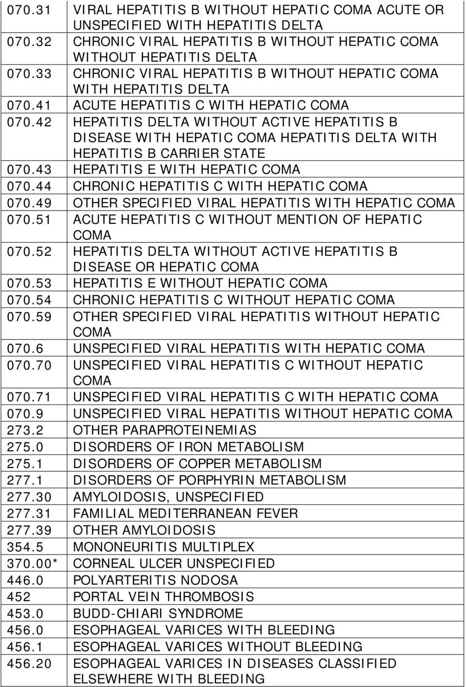 42 HEPATITIS DELTA WITHOUT ACTIVE HEPATITIS B DISEASE WITH HEPATIC HEPATITIS DELTA WITH HEPATITIS B CARRIER STATE 070.43 HEPATITIS E WITH HEPATIC 070.44 CHRONIC HEPATITIS C WITH HEPATIC 070.