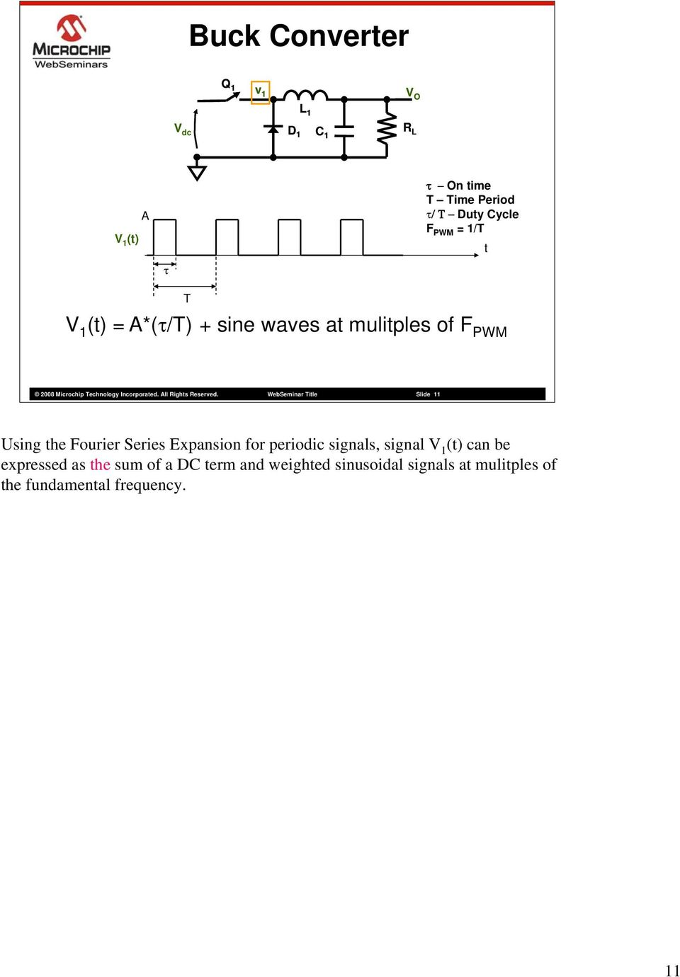 WebSeminar Title Slide 11 Using the Fourier Series Expansion for periodic signals, signal V 1 (t) can