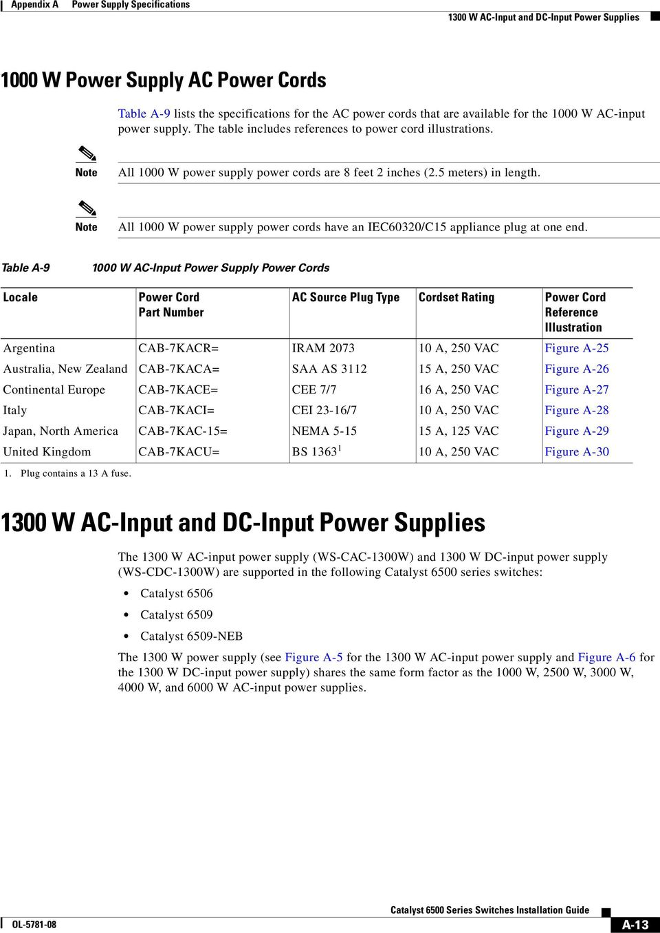 Note All 1000 W power supply power cords have an IEC60320/C15 appliance plug at one end.