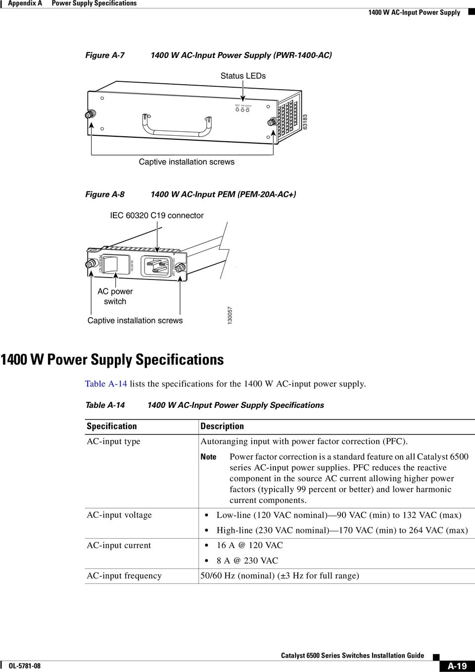 supply. Table A-14 1400 W AC-Input Specification Description AC-input type Autoranging input with power factor correction (PFC).