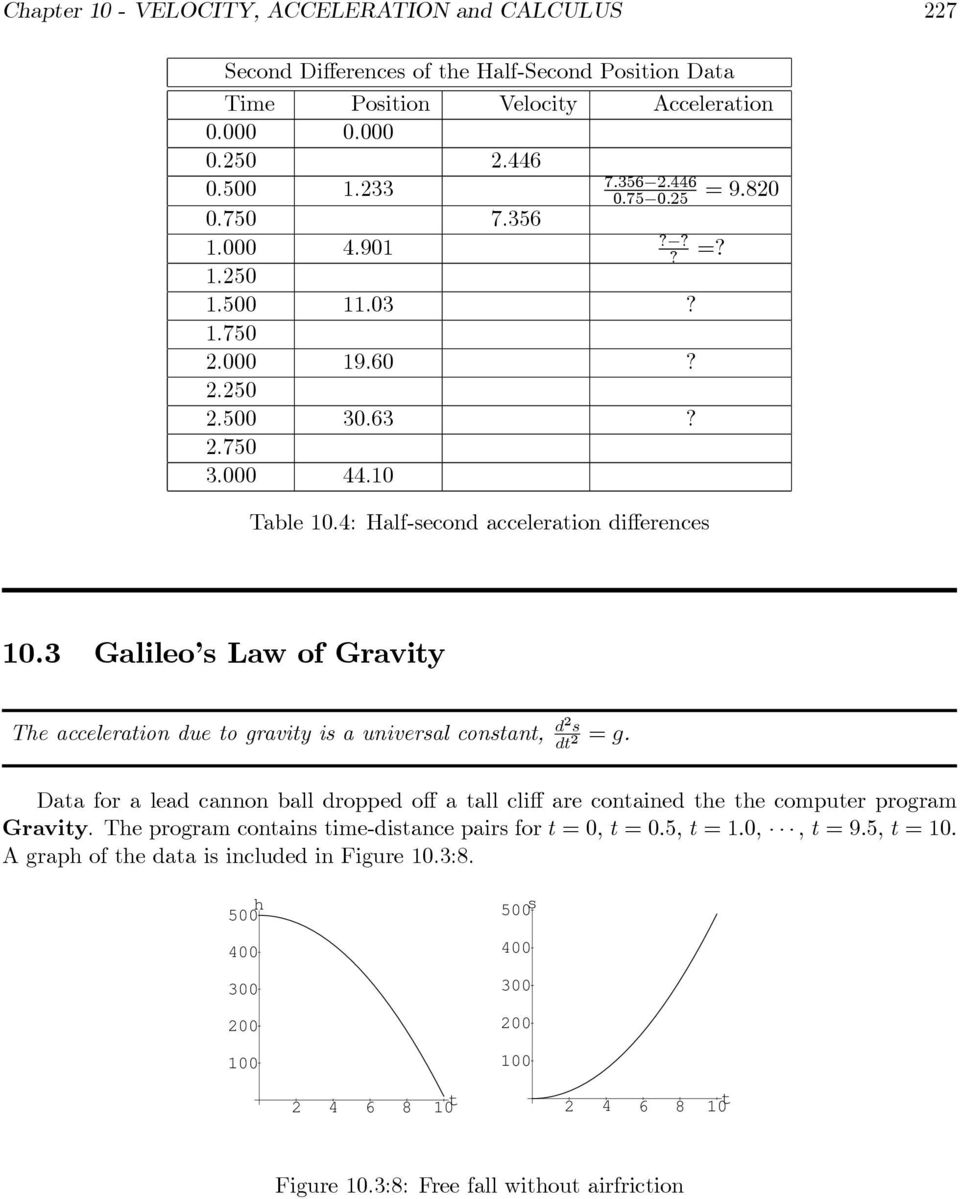 3 Galileo Law of Gravity The acceleration due to gravity i a univeral contant, d2 2 = g. Data for a lead cannon ball dropped off atallcliff are contained the the computer program Gravity.