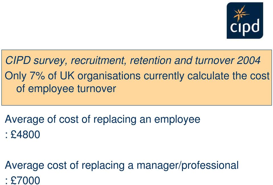 employee turnover Average of cost of replacing an employee