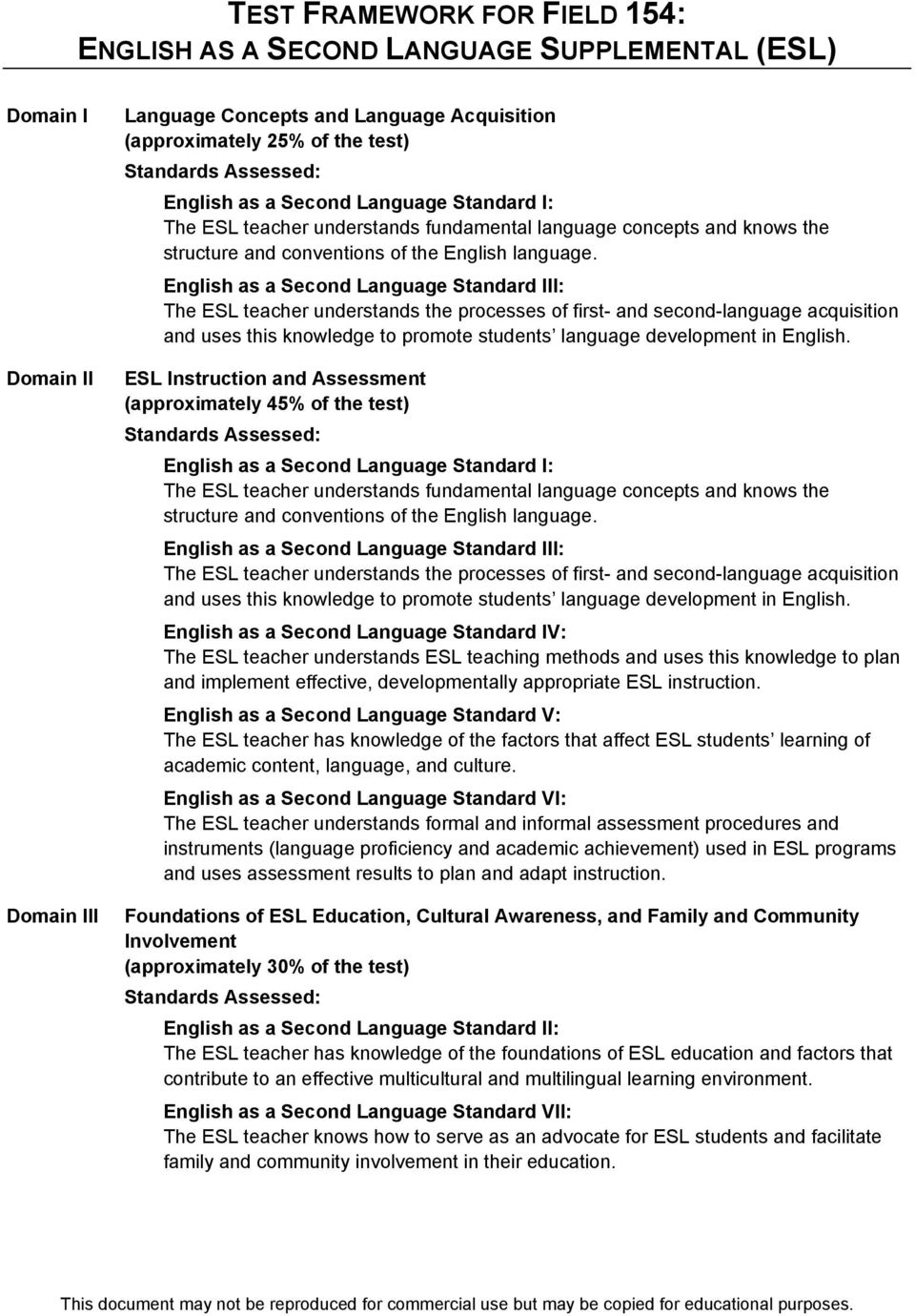 English as a Second Language Standard III: The ESL teacher understands the processes of first- and second-language acquisition and uses this knowledge to promote students language development in