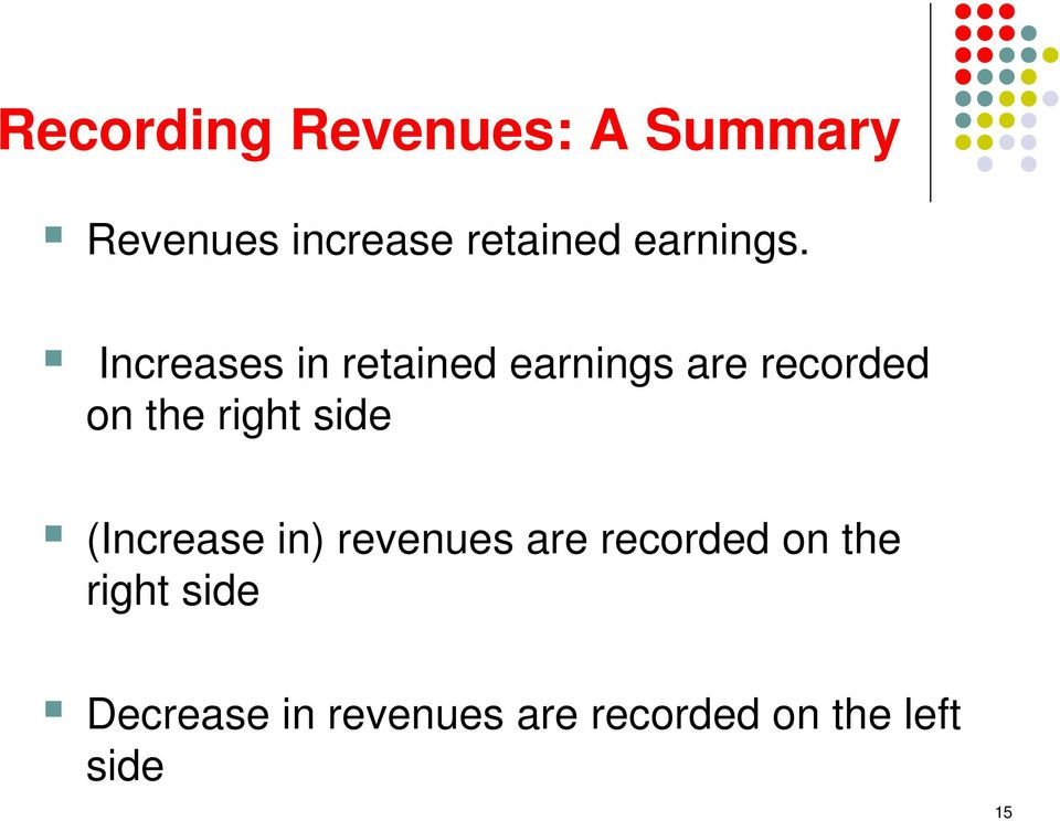 Increases in retained earnings are recorded on the right