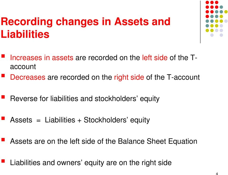 liabilities and stockholders equity Assets = Liabilities + Stockholders equity Assets are on
