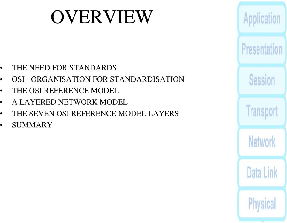 REFERENCE MODEL A LAYERED NETWORK MODEL