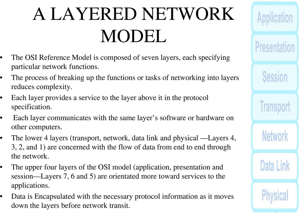 Each layer communicates with the same layer s software or hardware on other computers.