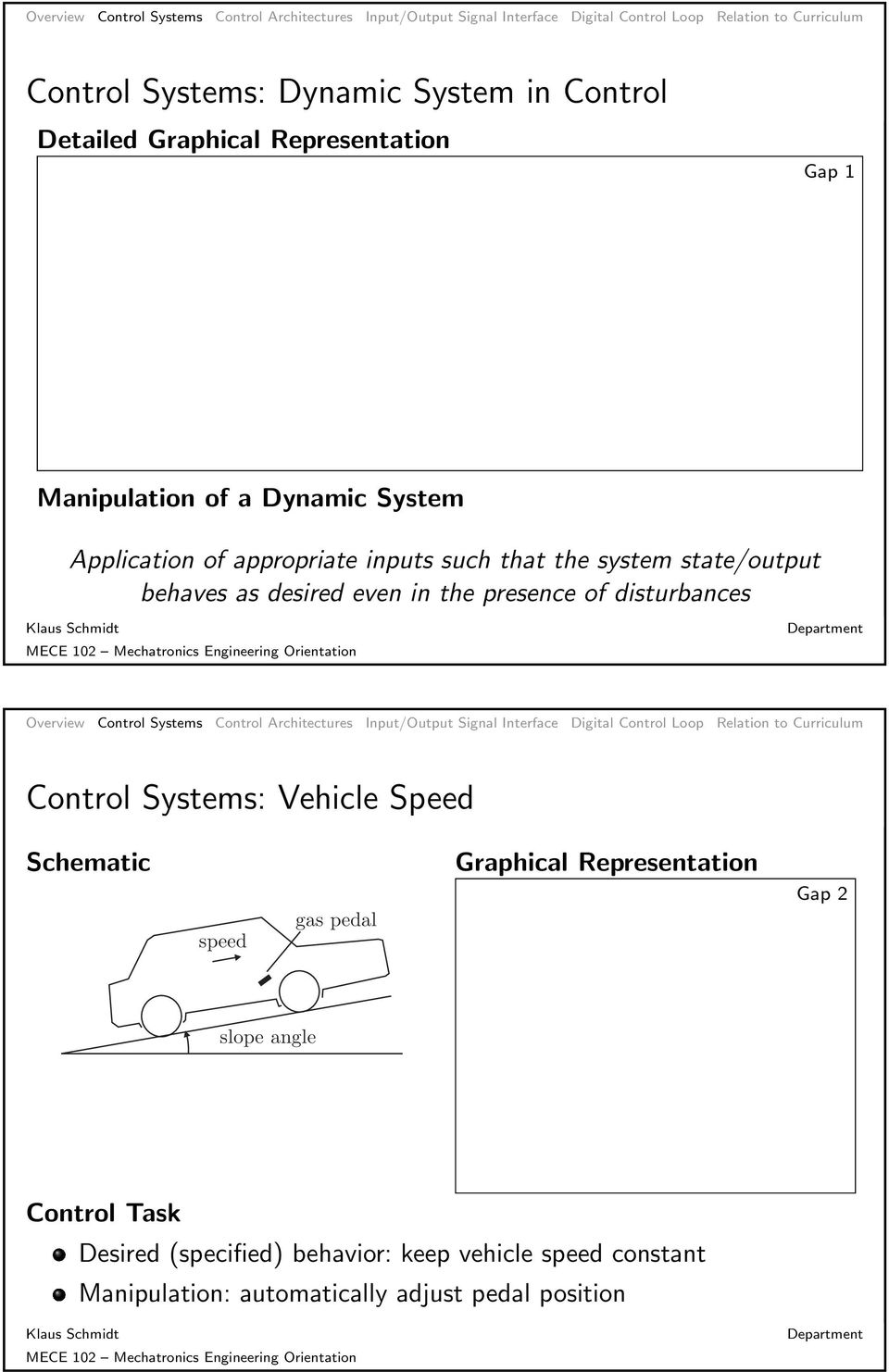 of disturbances Control Systems: Vehicle Speed Schematic speed gas pedal Graphical Representation Gap 2 slope