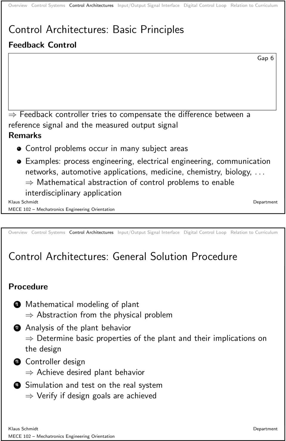.. Mathematical abstraction of control problems to enable interdisciplinary application Control Architectures: General Solution Procedure Procedure 1 Mathematical modeling of plant Abstraction from
