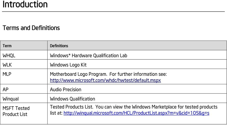 microsoft.com/whdc/hwtest/default.mspx Audio Precision Windows Qualification Tested Products List.