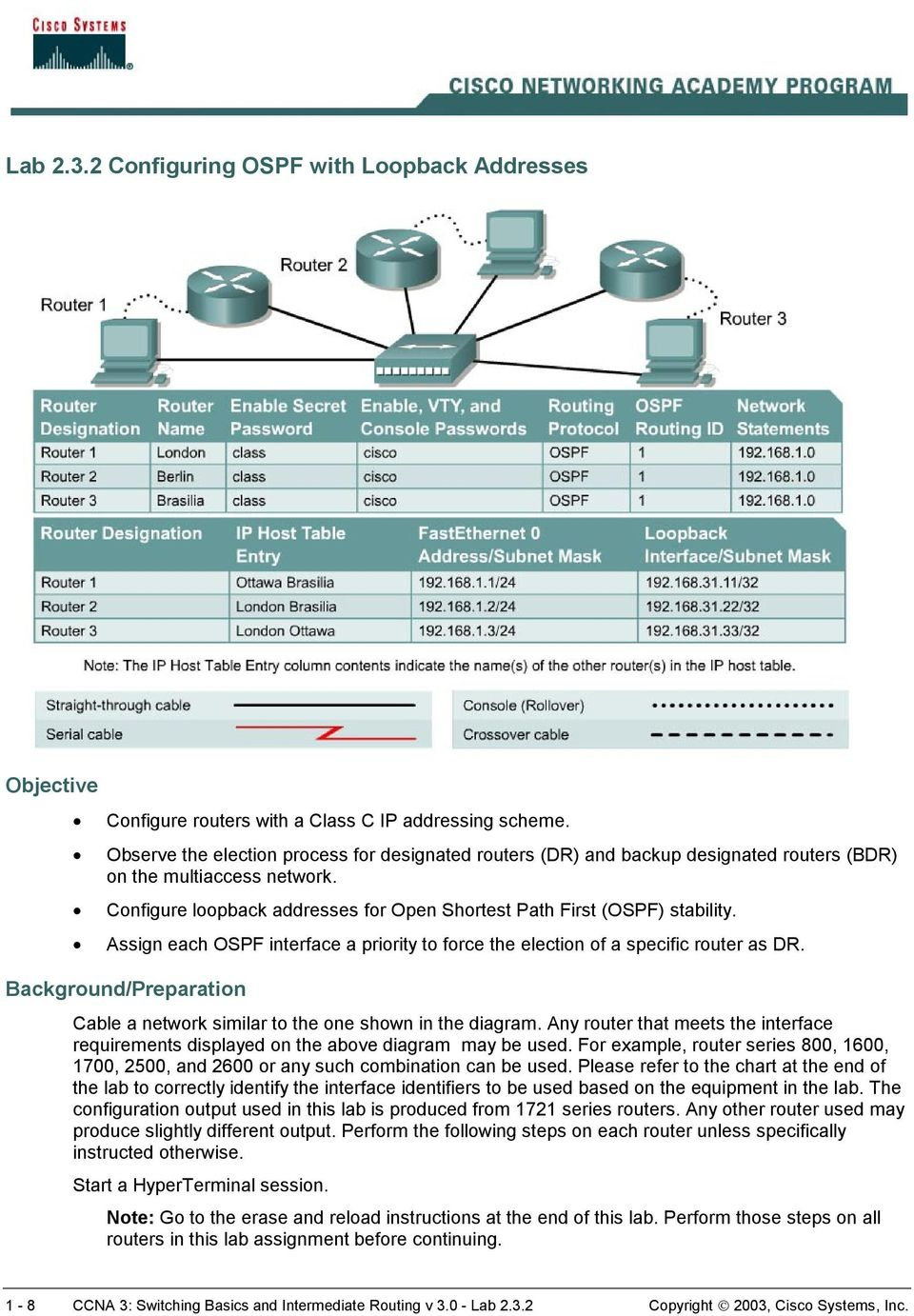 Assign each OSPF interface a priority to force the election of a specific router as DR. Background/Preparation Cable a network similar to the one shown in the diagram.