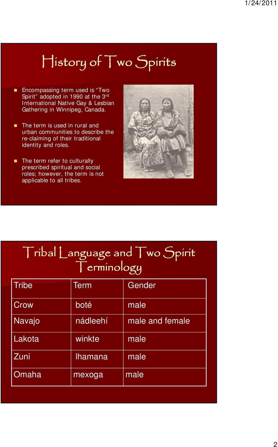 The term refer to culturally prescribed spiritual and social roles; however, the term is not applicable to all tribes.