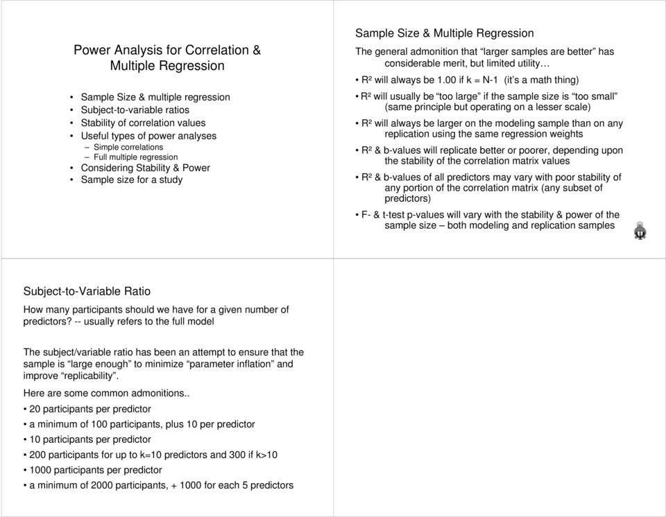 limited utility R² will always be 1.