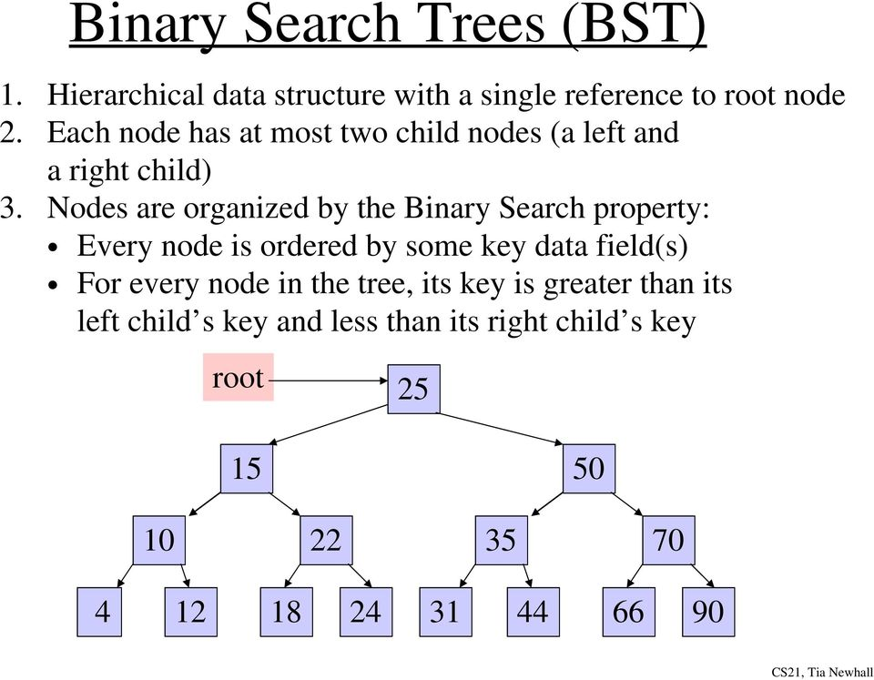 Nodes are organized by the Binary Search property: Every node is ordered by some key data field(s) For