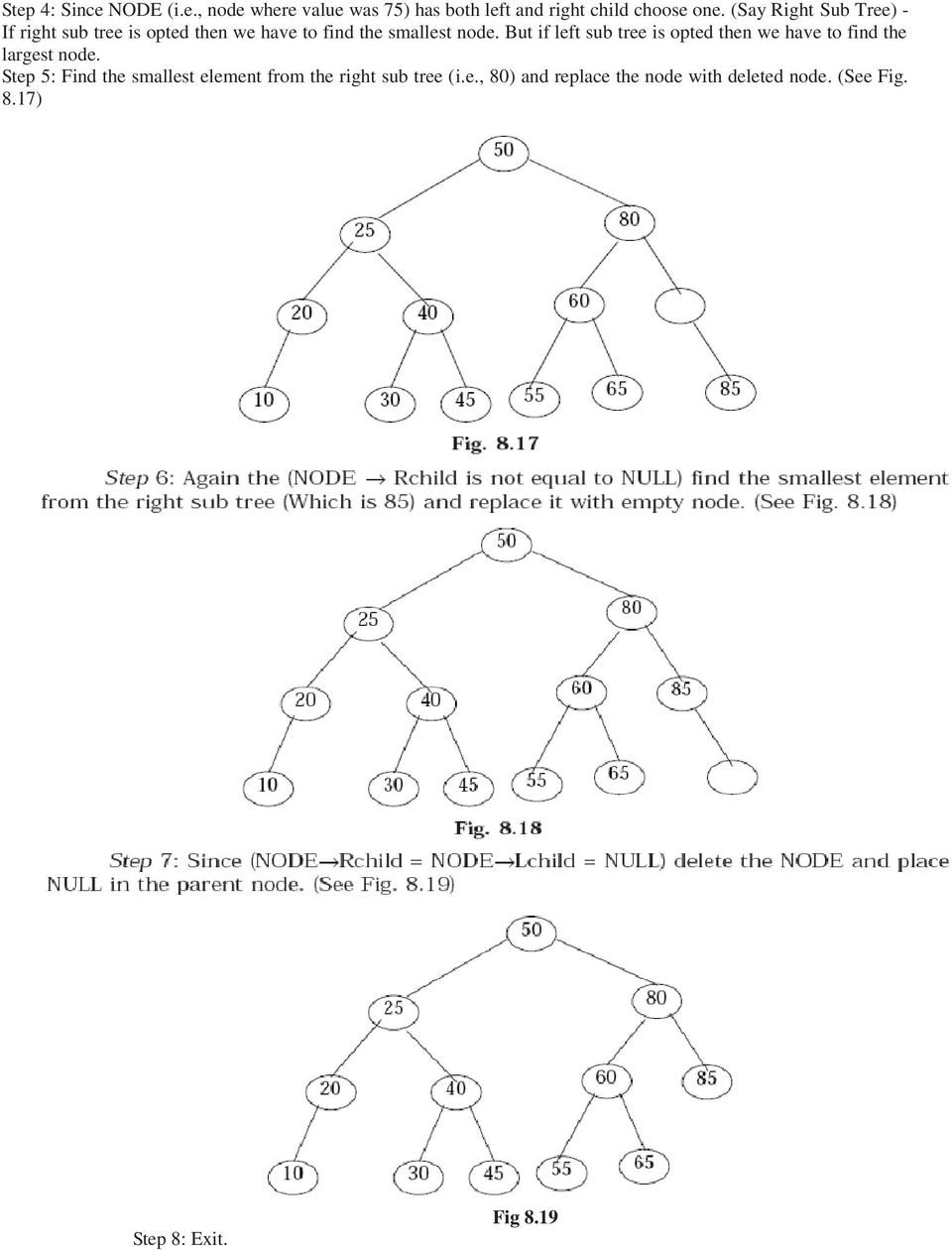 But if left sub tree is opted then we have to find the largest node.