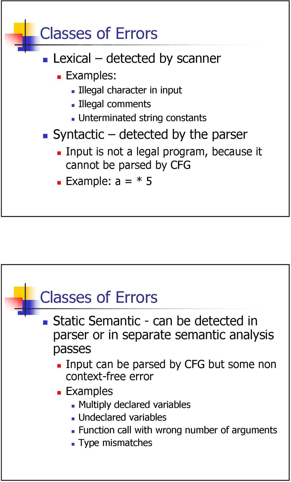 Errors Static Semantic - can be detected in parser or in separate semantic analysis passes Input can be parsed by CFG but some non