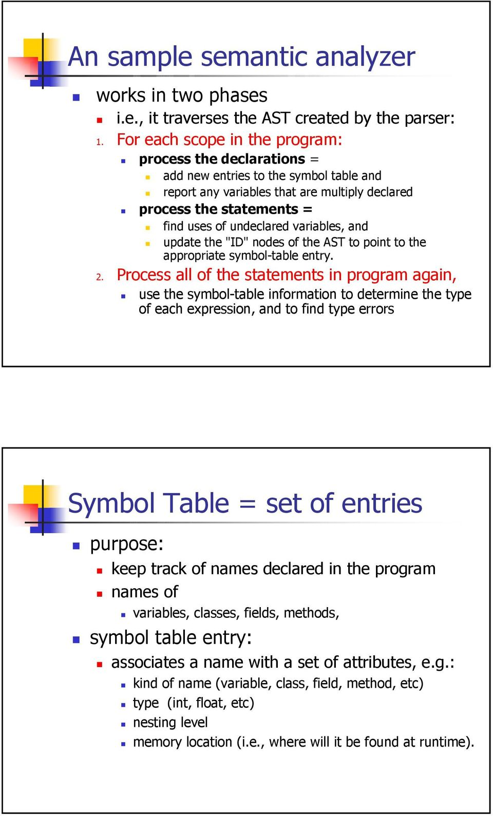 "variables, and update the ""ID"" nodes of the AST to point to the appropriate symbol-table entry. 2."