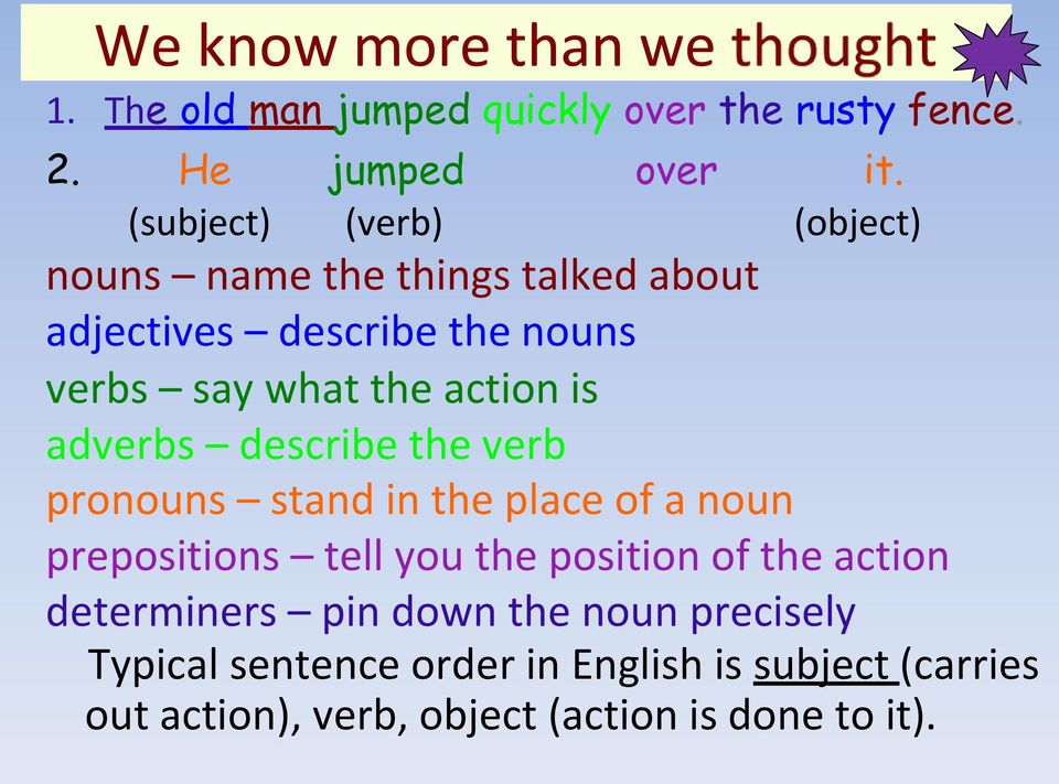action is adverbs describe the verb pronouns stand in the place of a noun prepositions tell you the position of