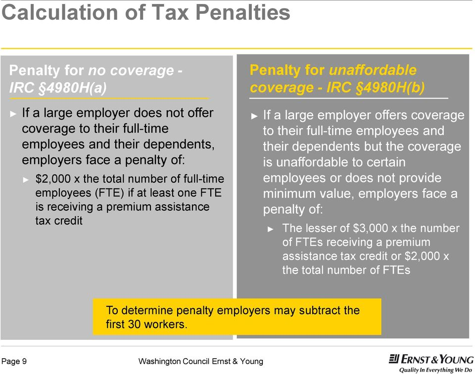 employer offers coverage to their full-time employees and their dependents but the coverage is unaffordable to certain employees or does not provide minimum value, employers face a penalty
