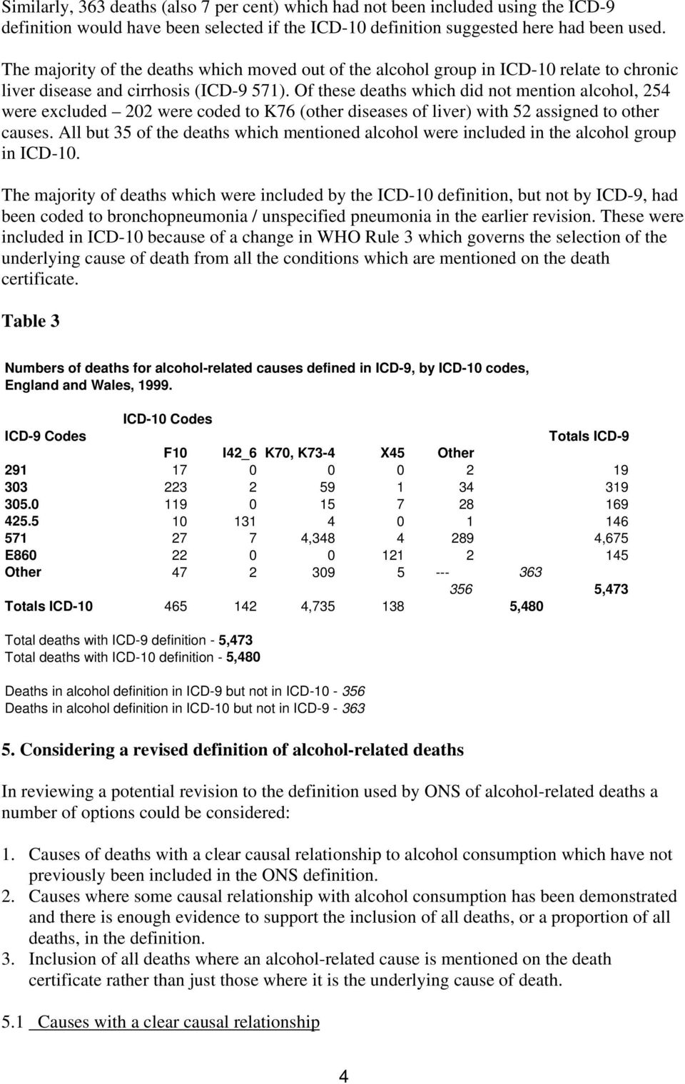 Of these deaths which did not mention alcohol, 254 were excluded 202 were coded to K76 (other diseases of liver) with 52 assigned to other causes.