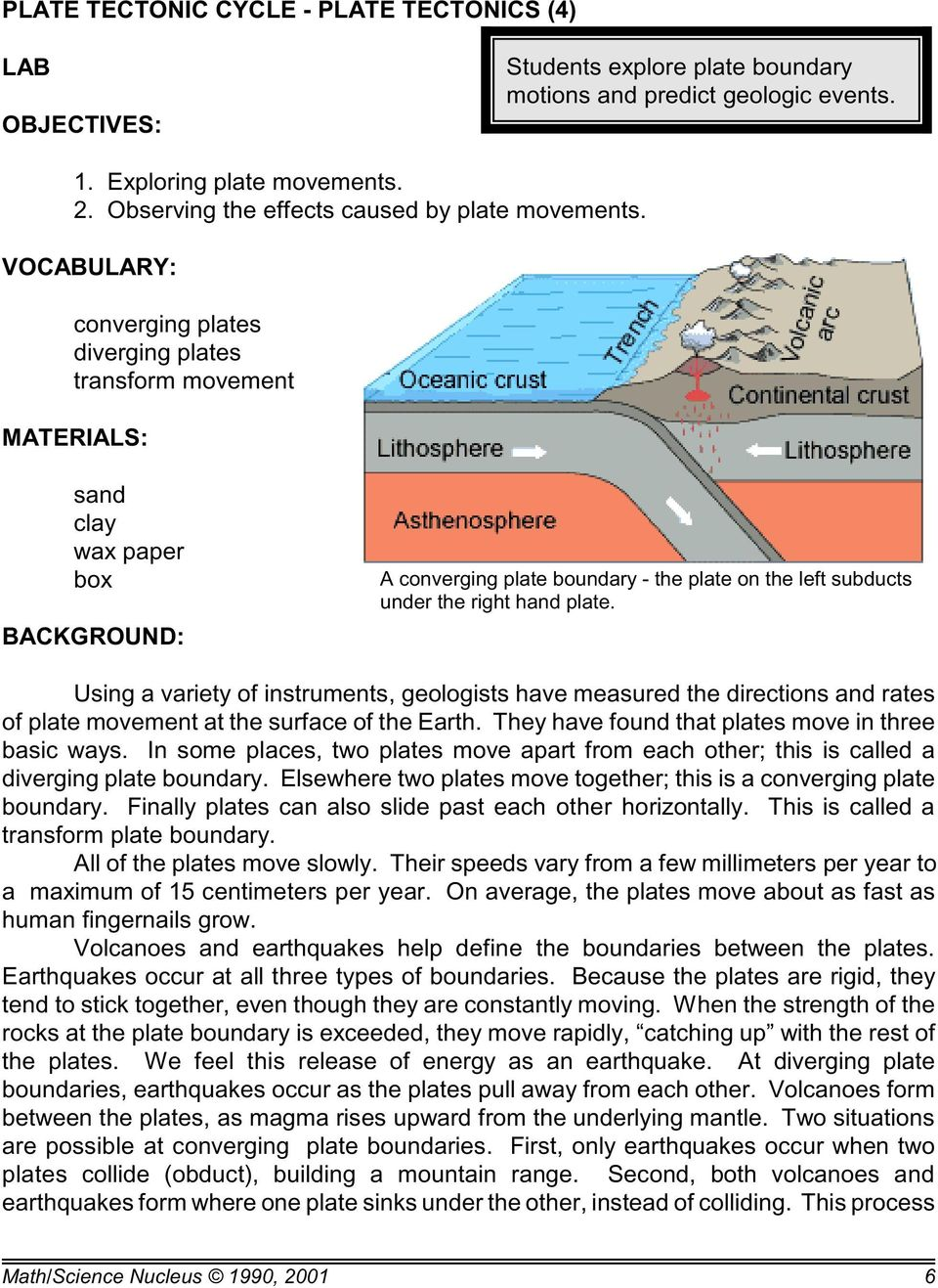 VOCABULARY: converging plates diverging plates transform movement MATERIALS: sand clay wax paper box BACKGROUND: A converging plate boundary - the plate on the left subducts under the right hand