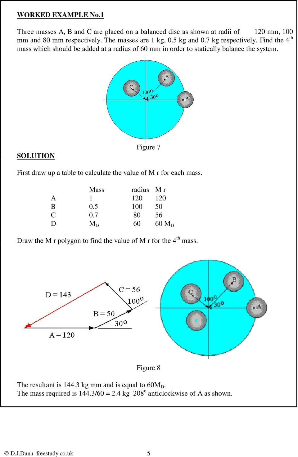 SOLUTION Figure 7 First draw up a table to calculate the value of M r for each mass. Mass radius M r A 1 120 120 B 0.5 100 50 C 0.