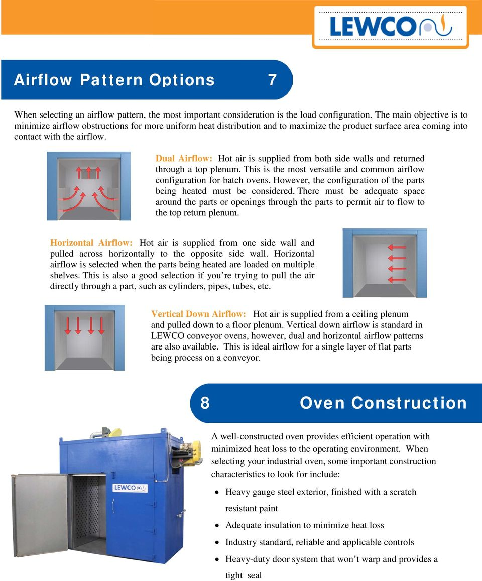 Dual Airflow: Hot air is supplied from both side walls and returned through a top plenum. This is the most versatile and common airflow configuration for batch ovens.