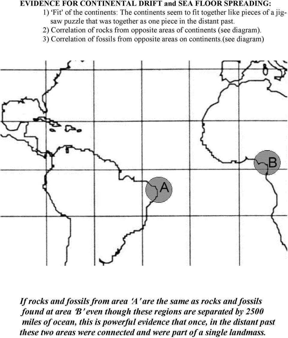 3) Correlation of fossils from opposite areas on continents.