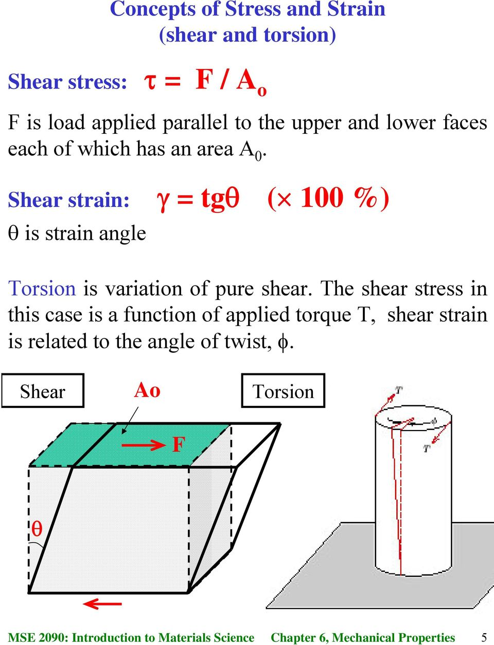 Shear strain: γ = tgθ ( 100 %) θ is strain angle Torsion is variation of pure shear.