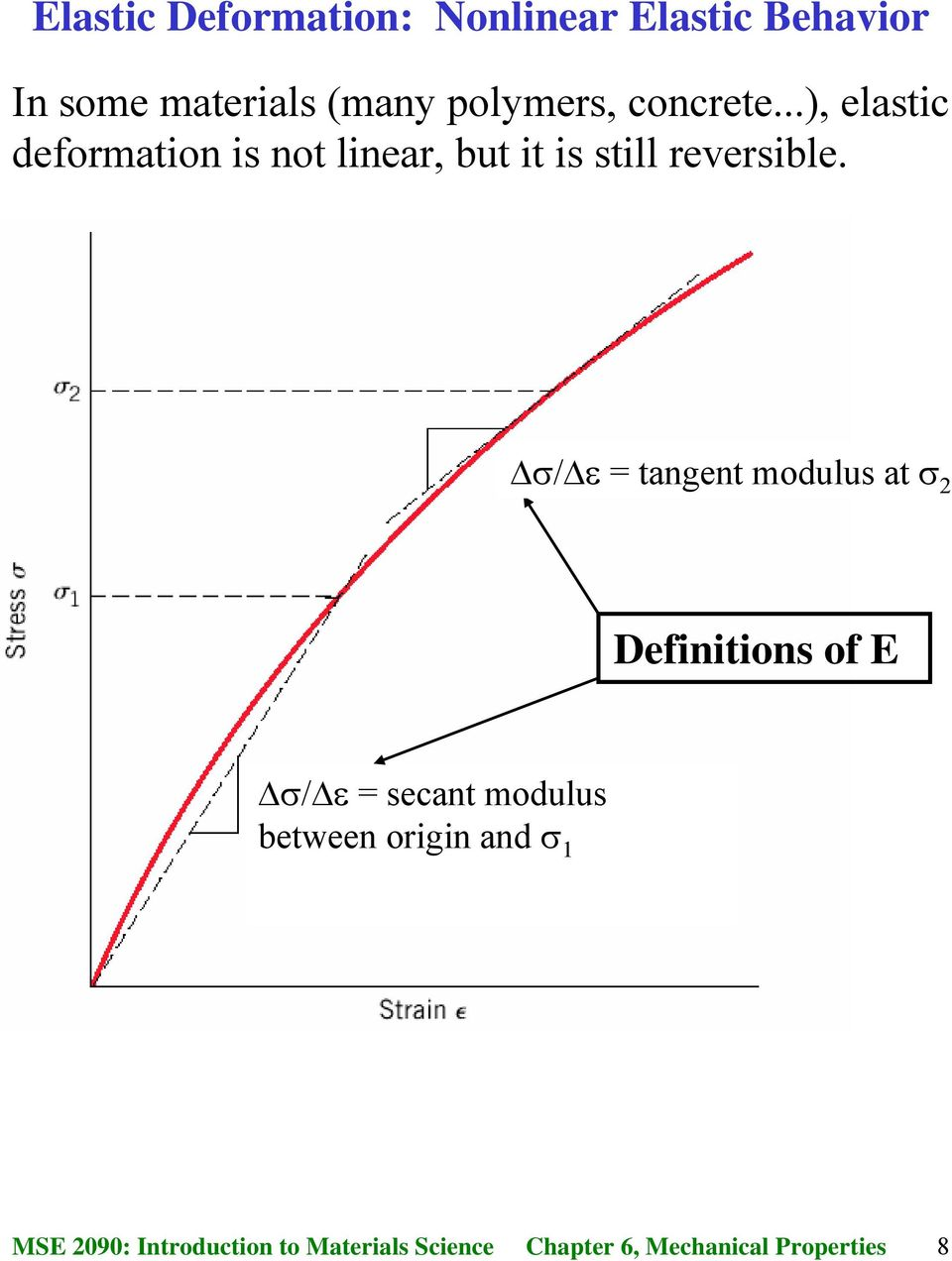 ..), elastic deformation is not linear, but it is still