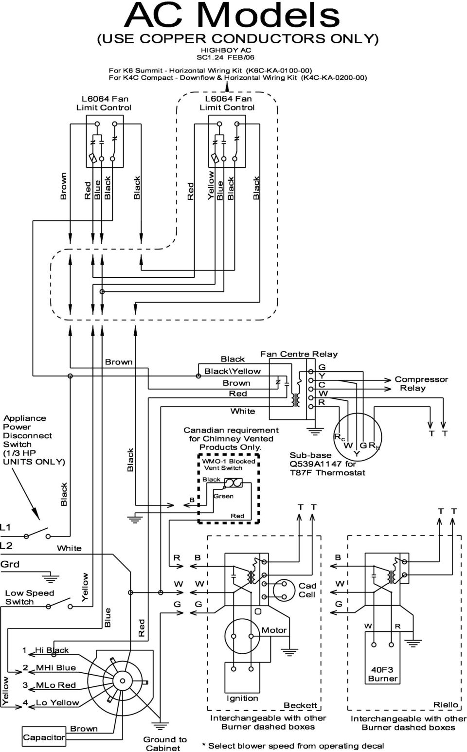 kerr wood furnace wiring diagram
