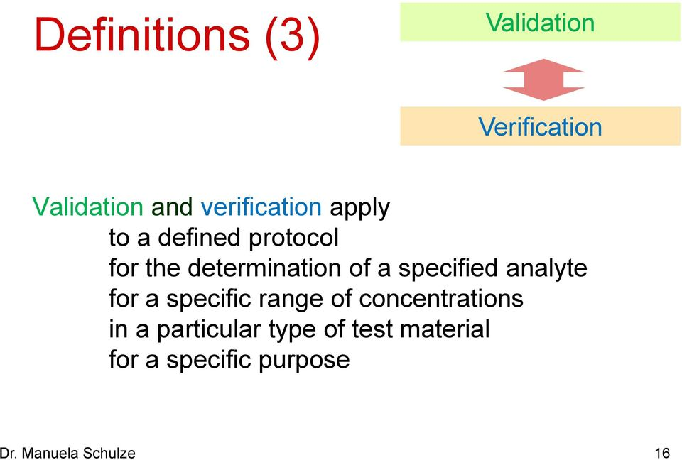 a specified analyte for a specific range of concentrations in a