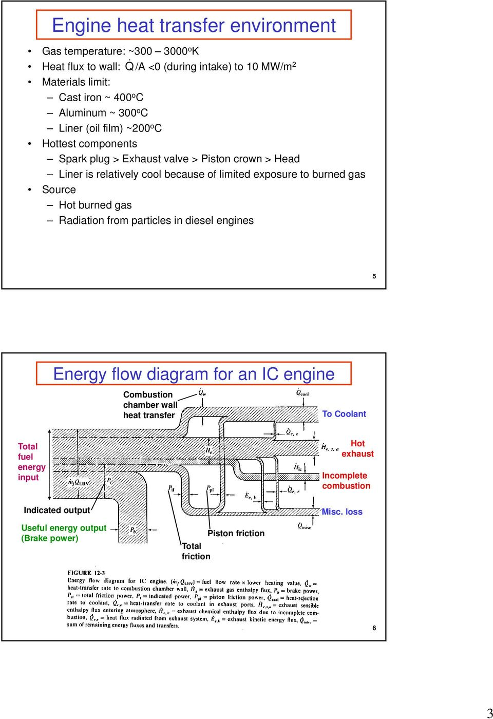 exposure to burned gas Source Hot burned gas Radiation from particles in diesel engines 5 Energy flow diagram for an IC engine Combustion chamber wall heat