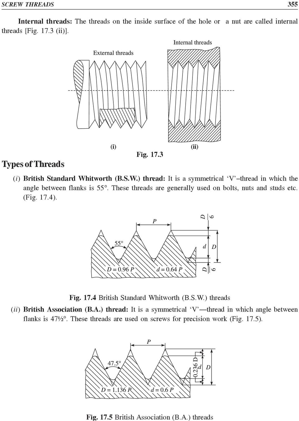 These threads are generally used on bolts, nuts and studs etc. (Fig. 17.4). Fig. 17.4 British Standard Whitworth (B.S.W.) threads (ii) British Association (B.