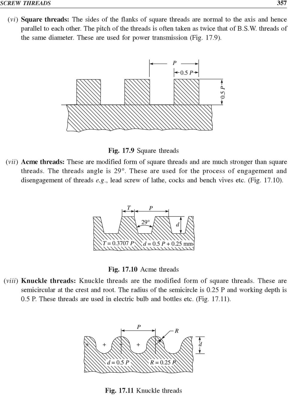 The threads angle is 29. These are used for the process of engagement and disengagement of threads e.g., lead screw of lathe, cocks and bench vives etc. (Fig. 17.