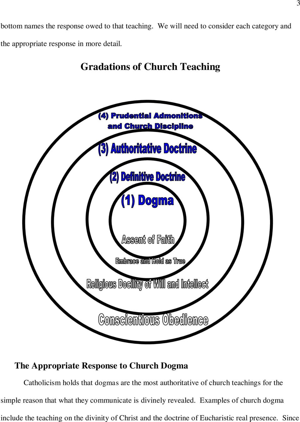 Gradations of Church Teaching The Appropriate Response to Church Dogma Catholicism holds that dogmas are the most
