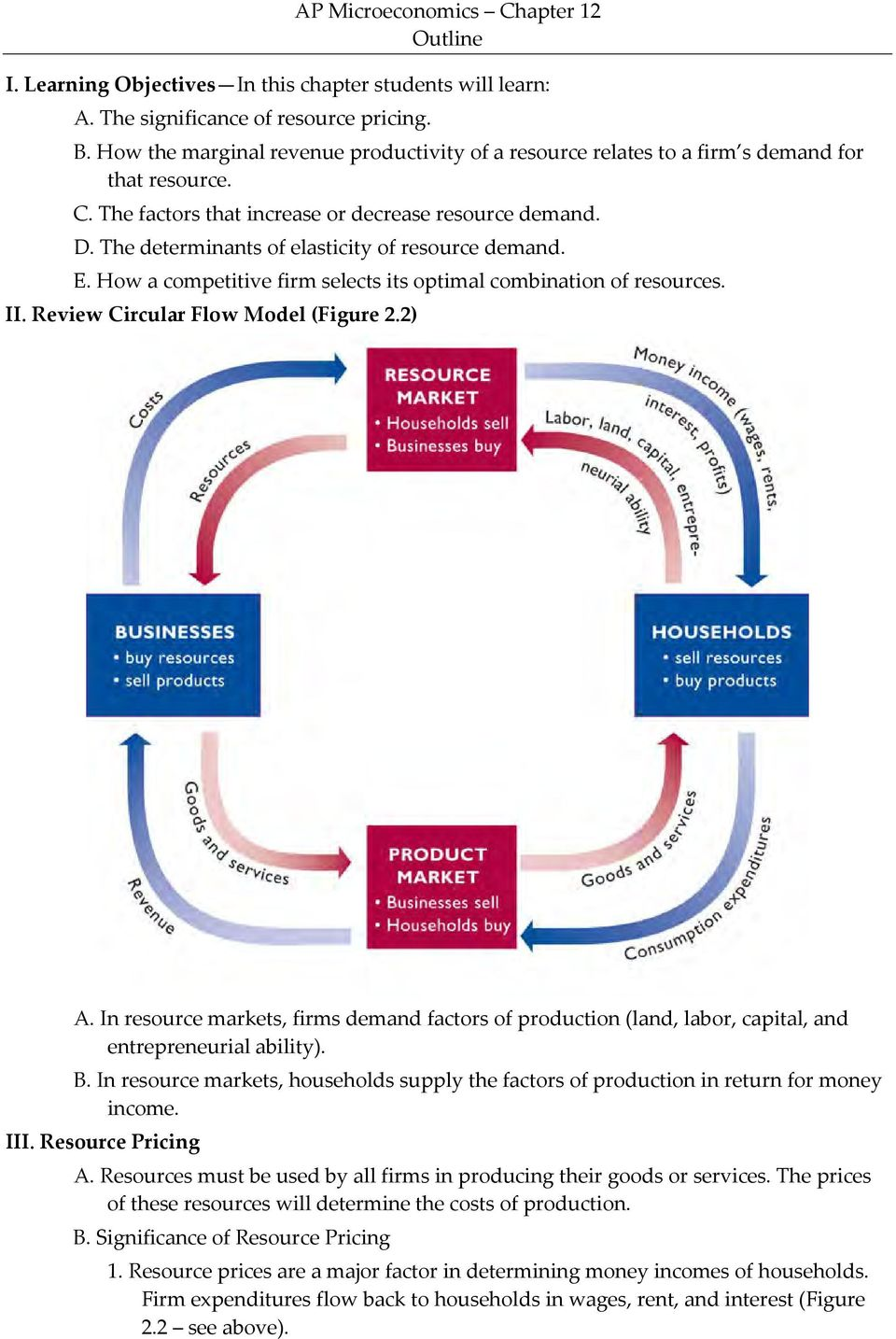 The determinants of elasticity of resource demand. E. How a competitive firm selects its optimal combination of resources. II. Review Circular Flow Model (Figure 2.2) A.