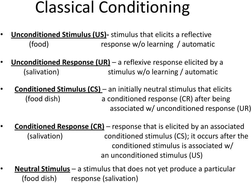 (CR) after being associated w/ unconditioned response (UR) Conditioned Response (CR) response that is elicited by an associated (salivation) conditioned stimulus (CS); it