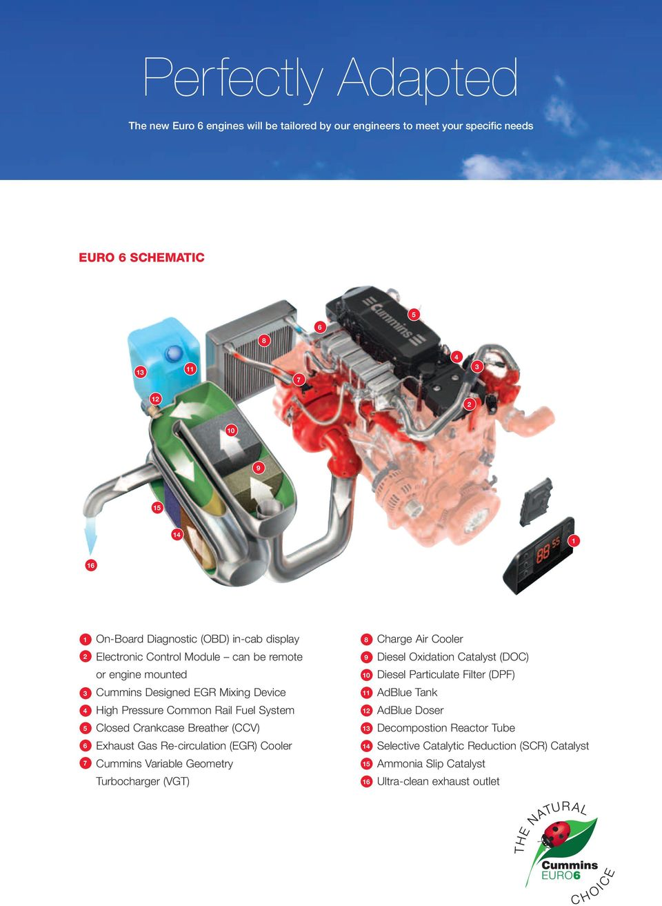 (DPF) 3 Cummins Designed EGR Mixing Device 11 AdBlue Tank 4 High Pressure Common Rail Fuel System 12 AdBlue Doser 5 Closed Crankcase Breather (CCV) 13 Decompostion Reactor Tube 6