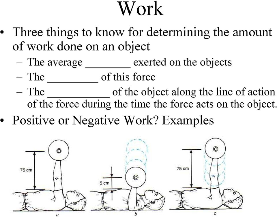 The of the object along the line of action of the force during the