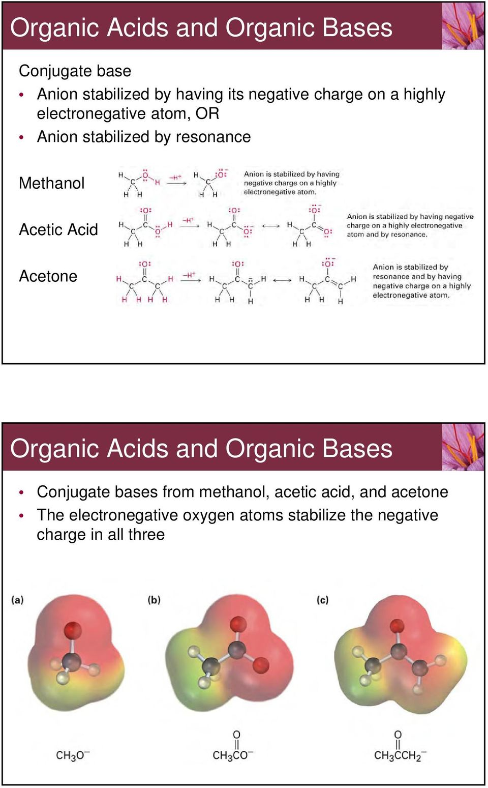 Acetic Acid Acetone Organic Acids and Organic Bases Conjugate bases from methanol,